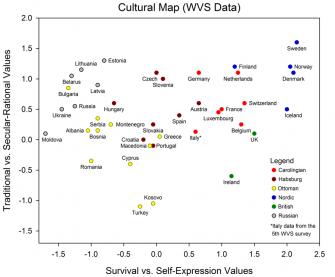 cultural-map-wvs